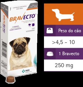 bravecto-caes-4-10kg